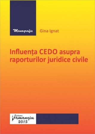 Imagine Influenta CEDO asupra raporturilor juridice civile
